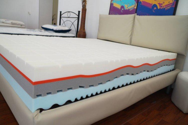 Recensioni Materasso Memory Foam Fiordaliso Sleeping International Vendita Materassi Online